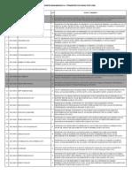 Judul-Skripsi-PG-PAUD-Angkatan-2010.pdf