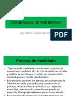 97049152 Practica Diagrama de Forrester