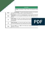 Lab_Função_Financeira4