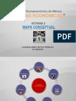 ACTIVIDAD 2 teorias economicas