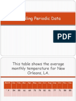 modeling periodic data notes