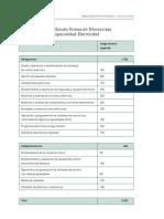 Plan de Estudios Electricidad
