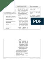 Estudio y Evaluacion Del Control Interno Del Ciclo de Tesoreria