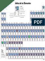 Tabla_Periodica de Elementos.pdf