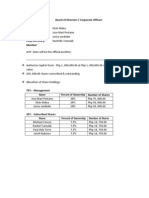 Authorize Capital Stock Sample