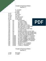 AMEB (Australian Music Examination Board) PIano Exam Grade 8 Technical Work List of Scales and Arpeggios  Piano Students