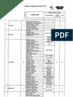 SEA GAMES delegation.pdf