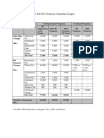 Fee Structure Islamabad Campus