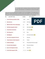 List of ETL Tools