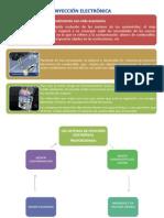 Vinculacion Sistema Inyeccion Electronica