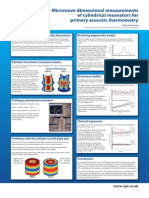 Microwave dimensional measurements of cylindrical resonators for primary acoustic thermometry