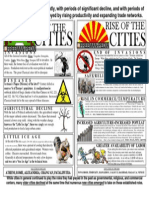 Rise and Fall of the Cities Freemanpedia