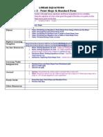 2  point slope  standard form module