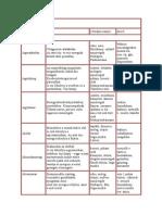 Idegrendszerjavaskönyv