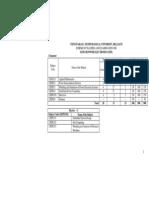 Epe Scheme 2013-2015 Vtu