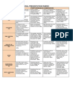 Ayos-Oral Presentation Rubric