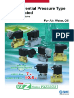 Catálogo de electroválvulas SMC