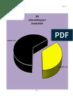 Grafica Circular(m)