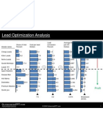 Lead Optimization Analysis