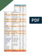 tabela de calorias.pdf