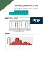 tugas statistik bisnis 1