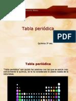 Aplicaciones Tabla Periodica