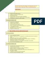 Identificacion de Los Factores de Riesgo y Proteccion en Los Diferentes Ambitos de La Vida