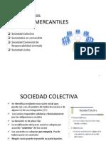 9. Otras Formas Societarias