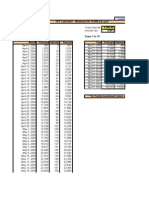 PPF Calculation