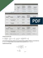 Fórmulas Ingeniería Económica