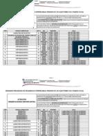 Horarios III-2013 Desarrollo Empresarial
