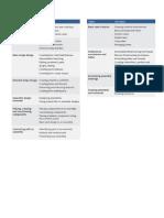 Autodesk Inventor Topics.docx