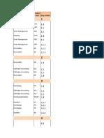 DMF PeriodEnd CheckList Final