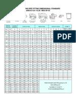 ANSI B16.9-16.28-MSS SP-43