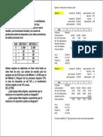 Ejercicio 3 - Un III - Reduccion de Costos y CAE - Con Solucion