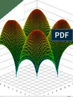 Curso de diseño de mallas de puesta a tierra - ejemplo de aplicación