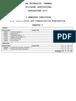 ECE R2013