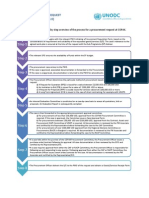 Procurement Request Step Guide_V 3.0.pdf