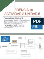 Evidencia 10 Actividad 2-Unidad 5.pptx