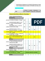 Censo de Parques Ind - Tampico (Sep 2012)