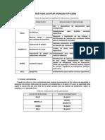Colores Para Auditar Nom 026 Stps 2008.