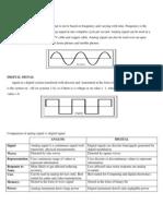 Analog n Digital Signal, Internet, Wi-Fi