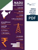 Bridge to India_india Solar Policy Brief_tamil Nadu