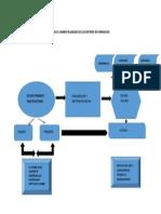 Analisis Emprendimiendo Un Viaje Para El Cambio Planeado en Los Centros de Formacion