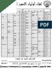 لقاء اولياء الامور والمراقبات الاسبوعية ٢٧ - ١٠ - ٢٠١٤