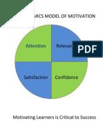 ARCS Method of Motivation