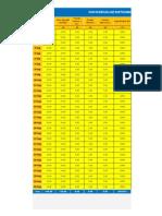 Controle Disponibilidade Planta - Setembro 2013
