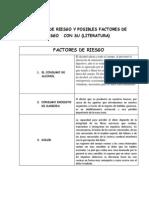 Factores de Riesgo y Posibles Factores de Riesgo Con Su