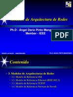3.Modelos de Referencias