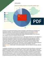 Los Alimentos Chinos Contienen Demasiados Pesticidas